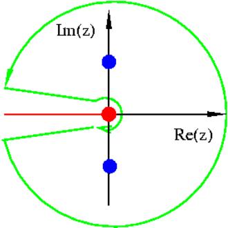 Contour integration - Image: Keyhole Contour Left