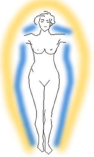 Aura (paranormal) - Representation of a human aura, after a diagram by Walter John Kilner (1847–1920).