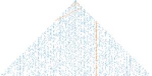 Ulam spiral - Image: Klauber Triangle