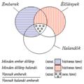 Kvantoros következtetés Venn-diagrammon.png