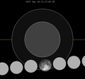 Lunar eclipse chart close-1973Jan18.png