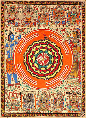 Tantra - Sri Yantra diagram with the Ten Mahavidyas. The triangles represent Shiva and Shakti, the snake represents Spanda and Kundalini.
