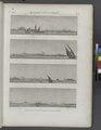 Memphis et environs. Vue des pyramides de Saqqârah et des environs (NYPL b14212718-1268170).tiff