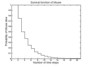 Stochastic matrix - The survival function of the mouse. The mouse will survive at least the first time step.