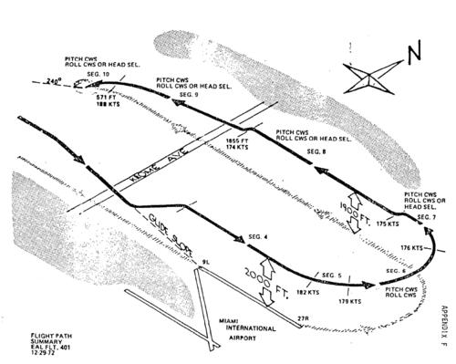 Схема полета рейса 401 после