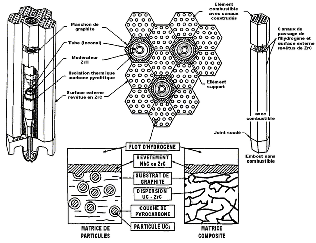 623px-NERVA_fuel_element_configuration_%