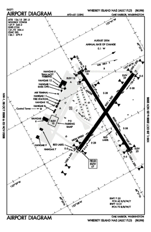 Naval Air Station Whidbey Island - FAA diagram of the runway area