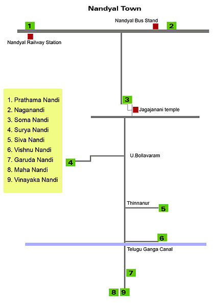 Mahanandi Temple Nava Nandi Route Map