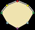 Octagon d2 symmetry.png