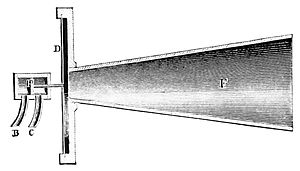 PSM V14 D153 Cutaway view of the aerophone speaker cone.jpg