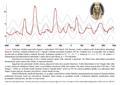 Pales Emil Graf Rytmus lability politické moci v Egypte cs.pdf