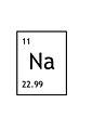 Part of periodic table - Sodium.jpg