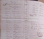 Pensacola Navy Yard 1829 payroll employees slaves, overseer and payrates.jpg