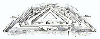 Siege of Namur (1914) - Image: Pentagonal Brialmont fort, 1914