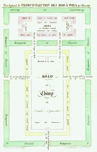 Royal elections in Poland - Plan of the elective camp of Polish Kings in Wola near Warsaw.