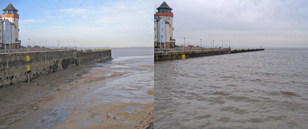 Image result for tides