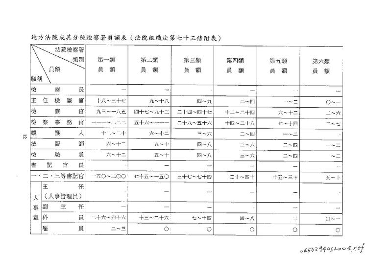 File:ROC2005-05-20-2005-06-15Law04502att4.pdf