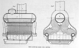Three-drum boiler - Reed boiler