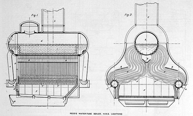 దస్త్రం:Reed water tube boiler cross sections.jpg ...