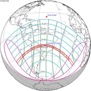 Solar eclipse of July 10, 1907 20th-century annular solar eclipse