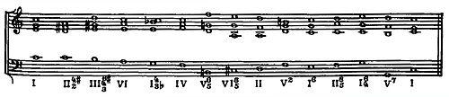 Schoenberg-example-005.jpg