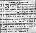 Seattle Charter Commission sample ballot, 1914.jpg