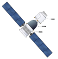 Shenzhou spacecraft zhcn.png