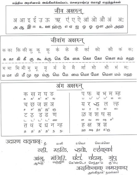 English Alphabet Chart: Sourashtra-alphabets-lipi-letters.jpg - Wikimedia Commons,Chart