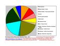 St. Croix Co WI Native Vegetation New Wiki Version.pdf