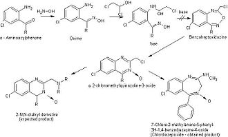 GABAA receptor positive allosteric modulator - Fig 7. Synthesis and discovery of chlordiazepoxide