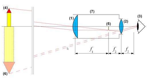 Telescope-schematic