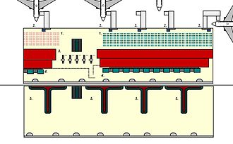 Airport terminal - Typical design of a terminal, showing the Departures (upper half of page) and Arrivals levels. 1. Departures Lounge. 2. Gates and jet bridges. 3. Security Clearance Gates. 4 Baggage Check-in. 5. Baggage carousels