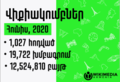 The results of the WikiClubs of Armenia in June 2020, hy.png