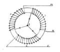 Three-phase system stator.png