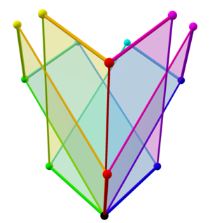 Tree of weak orderings in concertina cube 596.png