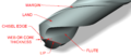 Twist Drill - Point Feometry.png