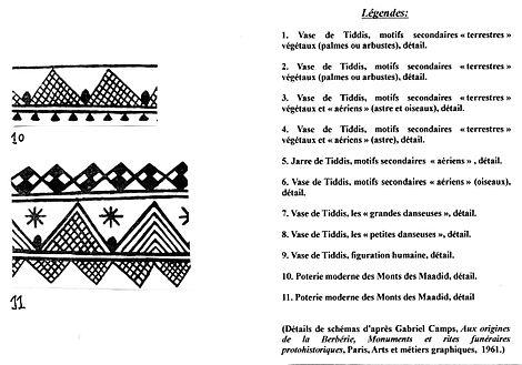 Signes et symboles de kabylie wikip dia - Symbole geometrique signification ...