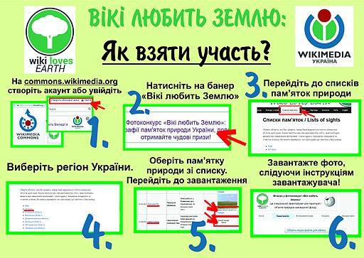 WLE-How-To-ukr