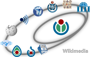 Wikimedia-projects-graphic.png