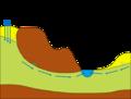Wody-podziemne-strefy.png