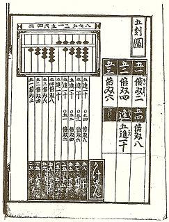 Yoshida Mitsuyoshi