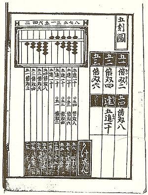 Yoshida Mitsuyoshi cover