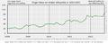1209 ARWP Page Views.png