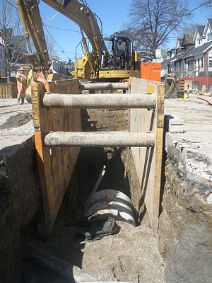 Physical hazard - Sewer trench with device to protect workers from failure of the sidewalls