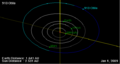 913 Otila orbit on 01 Jan 2009.png
