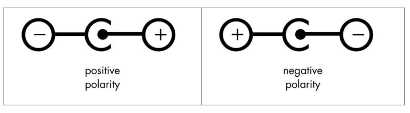 Fileac Adaptor Polaritypng Wikimedia Commons