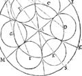Analysis Æquationum universalis Fleuron T018480-5.png