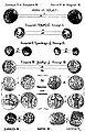 Barataev 1844. David II and Bagrat III. Giorgi I. Giorgi II. Giorgi III. David III.jpg