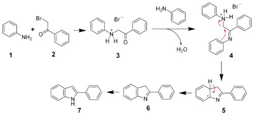 Bischler-Möhlau Indole Synthesis Mechanism.png