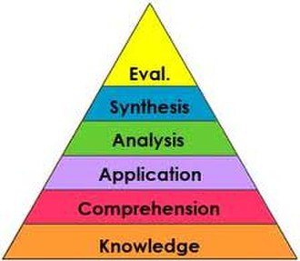 Instructional design - Bloom's Taxonomy